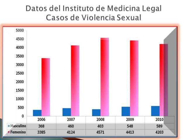 20120305192815-violencia-sexual-en-nicaragua-periodistas-.jpg